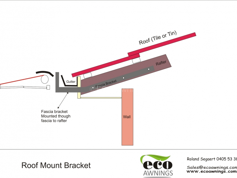 Fascia Mounted awnings - Folding Arm - Eco Awnings